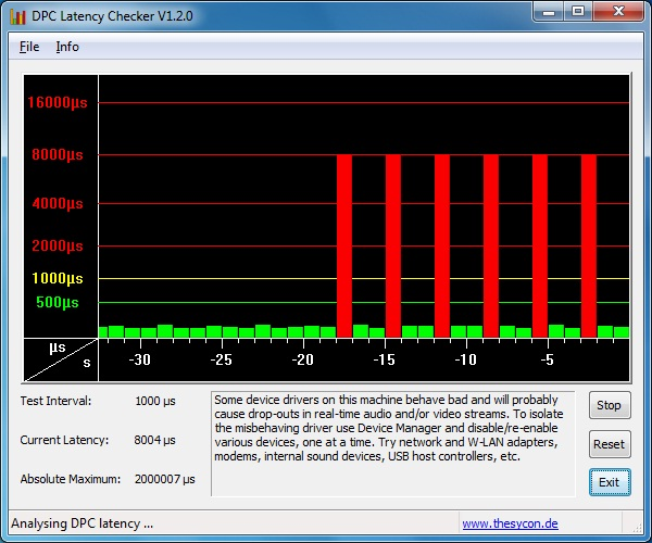 DPC Latency Checker.