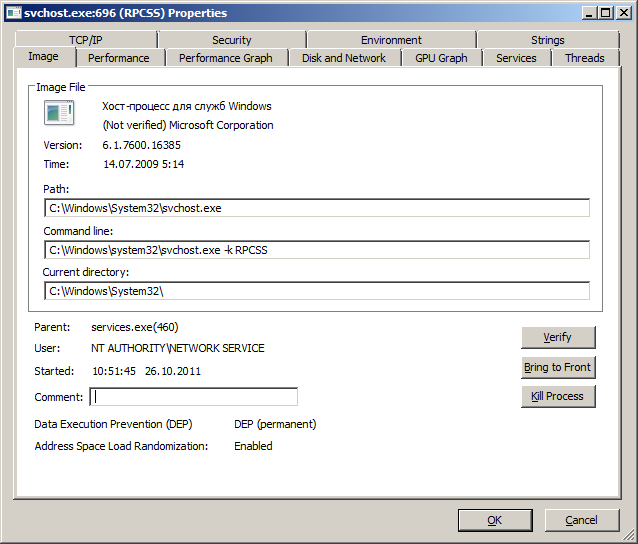 Process Explorer - свойства процесса.