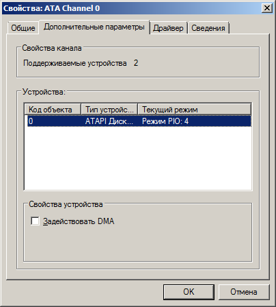 Режим PIO контроллера  HDD.