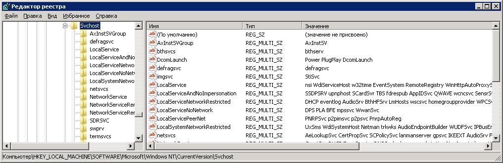 Перечень служб, запускаемых svchost.exe.