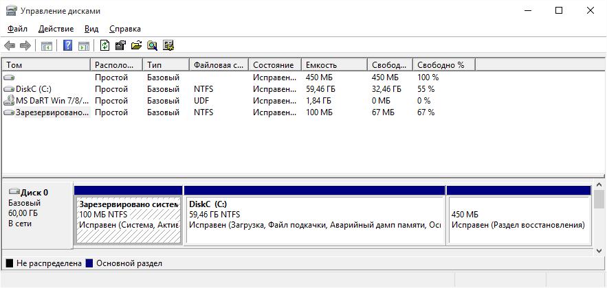 Управление дисками в Windows 10