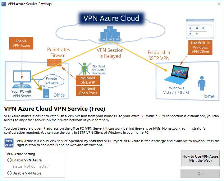 Настройка VPN Azure Cloud в   SoftEther VPN Server
