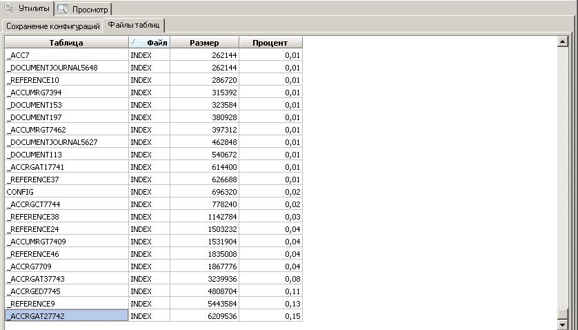 Утилита для просмотра базы 1С