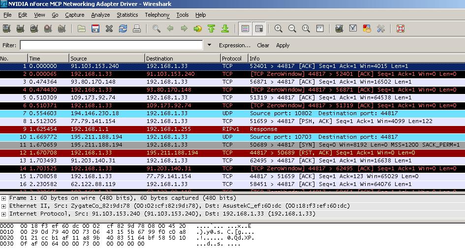 анализатор сетевого трафика Wireshark